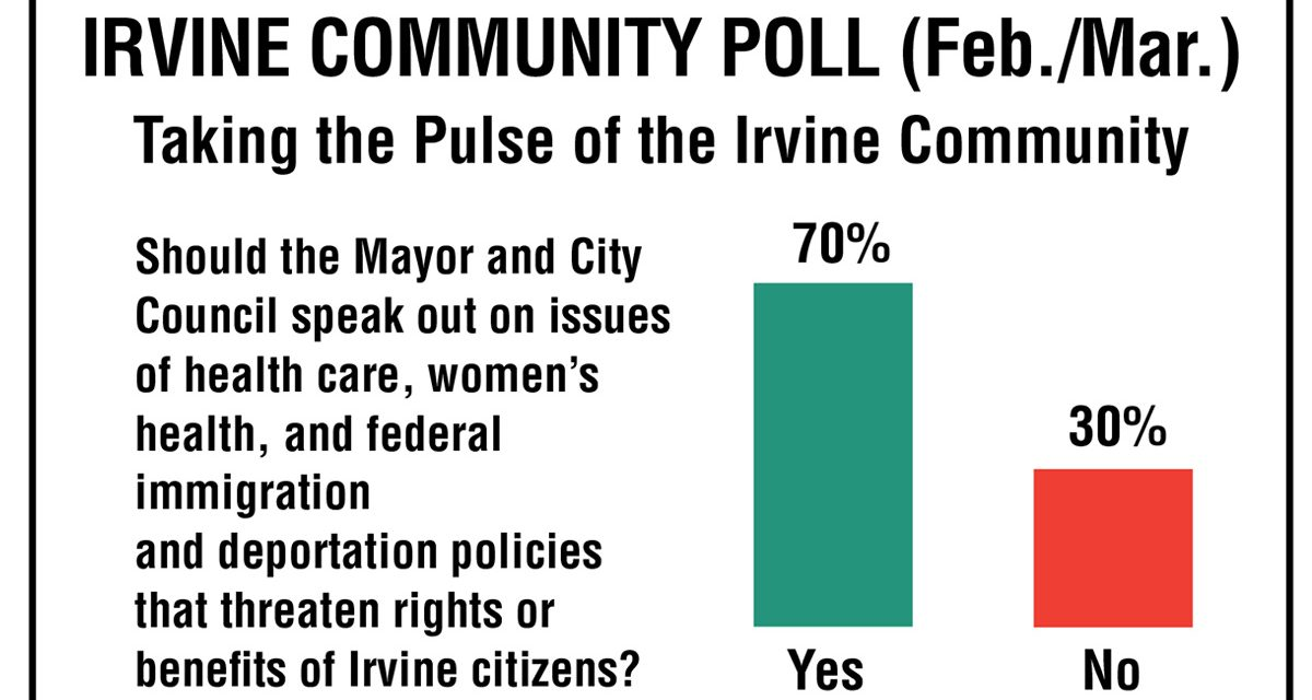 Open Forum: Irvine Community Poll Results & Comments