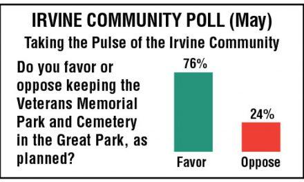 Open Forum: Veterans Cemetery Poll Results