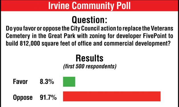 Survey Shows Strong Opposition to FivePoint Development Measure Put on June 5th Ballot