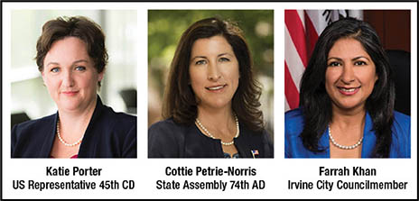 Nov. 6th City Election:  Blue Wave, New Faces in Irvine Politics