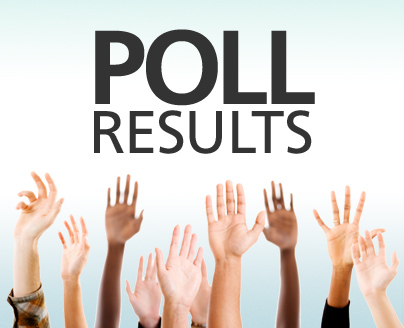 March 12th Special Election:  Poll Results